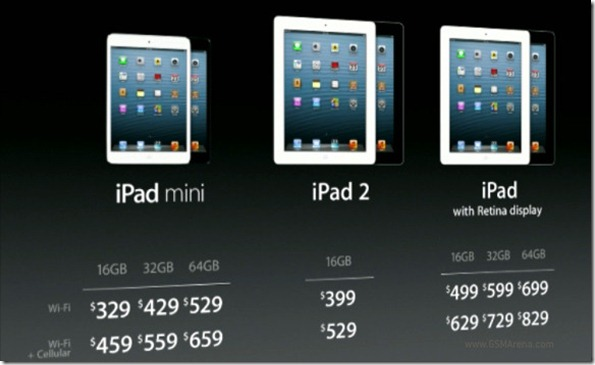 selling price of ipad mini