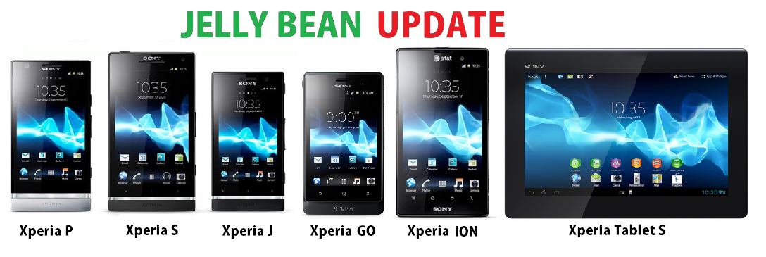 Sony xperia jelly bean update download
