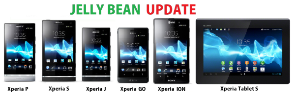 jelly bean update for xperia