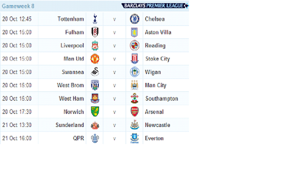 preview at Fantasy Premier League Gameweek 8
