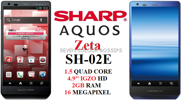 Sharp technologies