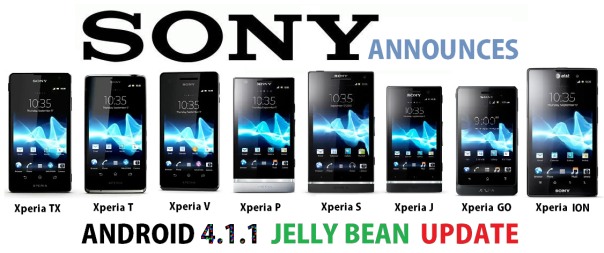 xperia getting Jellybean update
